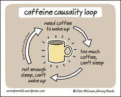 Too Funny ... :-) The #Caffeine Causality Loop #Comic | Pic | Gear