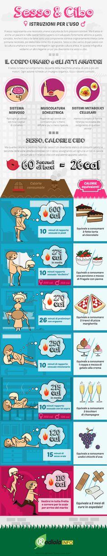 Sesso e cibo: istruzioni per l'uso [Infografica]. Calorie bruciate con il sesso