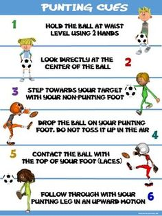 HOW DO I PUNT A BALL OUT OF MY HANDS?This colorful Punting Cues poster breaks down the steps involved in punting a ball out of your hands, successfully. The punt is a standards-based, manipulative skill that is important for students to master in order to be successful in games and activities during daily physical education classes.
