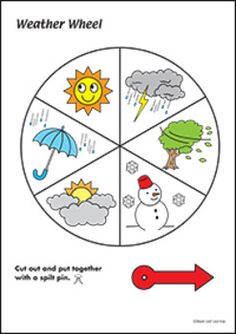 Weather Wheel Activity Bundle by Maple Leaf Learning Teaching Weather, Preschool Weather, Weather Crafts, Weather Activities, Preschool Activities, Weather Kindergarten, Weather Science, Weather For Kids, Weather Art