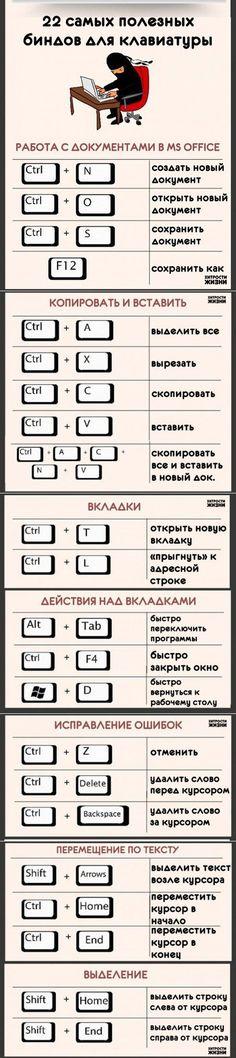 épinglé par ❃❀CM❁✿2 самых полезных биндов для клавиатуры. | Хитрости Жизни