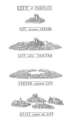 """""""La ciudad y su parásito"""", sobre la importancia del desarrollo polinuclear de la ciudad a base de barrios multifuncionales, por Léon Krier https://www.facebook.com/121657511317506/photos/a.125725964243994.26893.121657511317506/422716884544899/?type=1"""