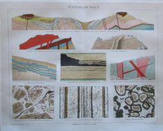 1889 GANGBILDUNGEN alter Druck Antique Print Lithografie Geografie Natur | eBay