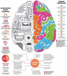 Как распознать опухоль головного мозга