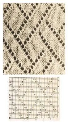 Diy Crafts - Lace-Lace knitting Lace knitting History of Knitting Wool rotating, weaving and sewing jobs such as BC. Lace Knitting Stitches, Knitting Basics, Knitting Wool, Crochet Stitches Patterns, Knitting Charts, Stitch Patterns, Baby Blankets, Google Translate, Diy Crafts