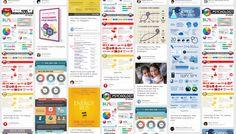 3 Brand New Ways Your Business Can Use Pinterest: https://blog.shareaholic.com/pinterest-for-business-tactics/ #Pinterest