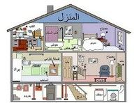 Typical house parts names in Arabic