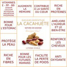 Les Bienfaits de la Cacahuète Nature   CACAHUÈTE Le Monde s'Eveille Grâce à Nous Tous ♥
