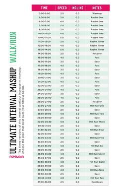 Time to break out my running shoes & dust off the treadmill! Take you walk/run plan to the next level with the interval mashup. Running On Treadmill, Treadmill Workouts, Running Plan, Hiit, Bike Workouts, Cardio Routine, Running Workouts, Running Tips, Running Shoes
