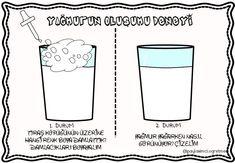 "Arbeitsblatt nach ""Formation of Rain Experiment"". School Teacher, Pre School, Experiment, Science For Kids, Kids Learning, Facebook, Homeschool, Blog, Activities"