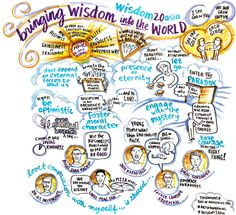 Bringing Wisdom into the World Bring It On, Let It Be, Paradox, Awakening, Asia, Bullet Journal, Wisdom, World, The World