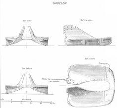 Oseberg Saddle http://web.missouri.edu/~rls555/archives/oseberg_stuff/os_saddle.jpg