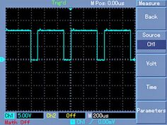 7 Modified Sine Wave Inverter Circuits Explored - to Sine Wave, Circuit Projects, Circuit Diagram, Waves, Circuits, Homemade, Projects, Home Made, Hand Made