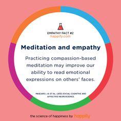 meditation creates empathy