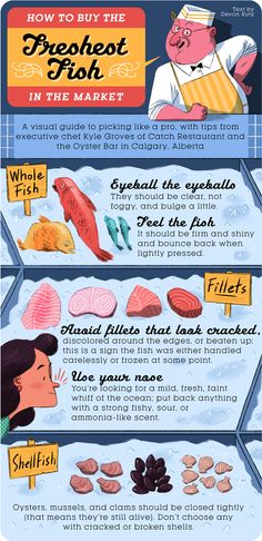 4 Simple Tips For Buying The Freshest Fish In The Market