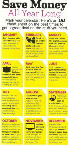 Save Money All Year Long- this is good to remember