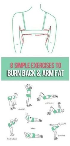 Warmer weather means tank tops and swimsuits. In other words, it's time to bare your shoulders, arms and back. Use these tips and workout to get rid of flabby arms and back fat. Three key ele… by eva.ritz