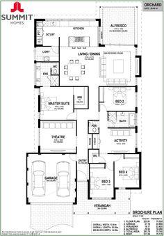 The Orchard - Lot 51 Jennapullin Crescent floorplan Theatre convert into WIC and activity corner into tv corner Best House Plans, Dream House Plans, Modern House Plans, House Floor Plans, The Plan, How To Plan, Dream Home Design, House Design, Summit Homes