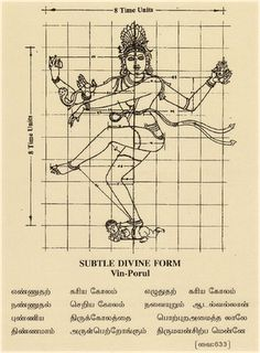 Shiva as Lord Nataraja, demonstrating subtle Space in the process of propelling itself into the act of self-spin for the purpose of transforming itself (potential energy) into material form.          illustration  by Dr. V. Ganapati Sthapati
