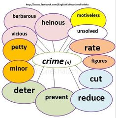 Collocations with the word 'crime'.