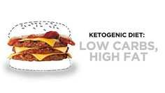 Carb Cycling: The Targeted and Cyclic Ketogenic Diets
