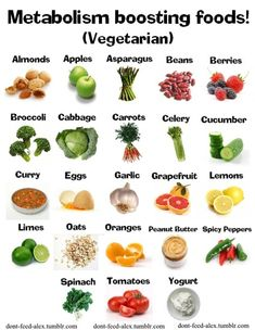 Reboot your energy with these metabolism boosting foods! Not only for vegetarians!