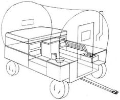 Life in a Sheepherder Wagon Nature and Community - Wagon - Ideas of Wagon - Life in a Sheepherder Wagon Nature and Community Mother Earth News Diy Caravan, Gypsy Caravan, Gypsy Wagon, Diy Camper, Small Tiny House, Tiny House Living, Tiny House Design, Gypsy Trailer, Trailer Diy