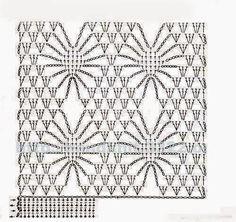 El patrón de mantas