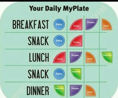 Worksheets My Daily Food Plan Worksheet pinterest the worlds catalog of ideas daily plan