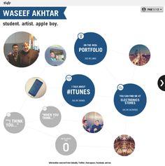 Graphical bio: Waseef Akhtar