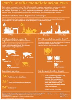 """Infographie """"Cities of Opportunity 2012""""  http://pwc.to/16XCd3x"""
