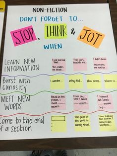 Think and Jot anchor chart for Reader's Workshop (image only) by effie Reading Lessons, Reading Skills, Teaching Reading, Guided Reading, Close Reading, Learning, Teaching Tools, Teaching Ideas, Reading Wall