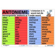 """Full colour wall chart / poster depicting different names for the male and female genders, in Afrikaans """" Manlike en Vroulike Geslag """". This poster shows the different male and female names for people and animals. Kids Learning Activities, Teaching Resources, Afrikaans Language, Afrikaanse Quotes, Female Names, Teaching Grammar, School Worksheets, Anchor Charts, Reading Comprehension"""