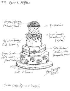 Custom Wedding Cake Sketch by Ana Parzych  www.anaparzychcustomcakes.com