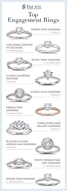 With the largest selection of certified diamonds and meticulously designed, handcrafted rings, we're here to help you find your perfect engagement ring. Start your search with inspiration from our top 20 engagement rings! View now at http://bluenile.com.