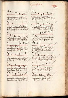 Kolmarer Liederhandschrift Rheinfranken (Speyer?), um 1460 Cgm 4997  Folio 113