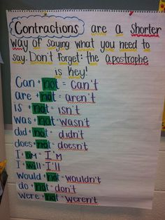 Contractions anchor chart {image only}