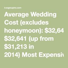 Average Wedding Cost (excludes honeymoon): $32,641 (up from $31,213 in 2014) Most Expensive Place to Get Married: Manhattan, $82,299 average spend Least Expensive Place to Get Married: Alaska, $17,361 average spend Average Spent on a Wedding Dress: $1,469 Average Marrying Age: Bride, 29; Groom, 31 Average Number of Guests: 139 Average Number of Bridesmaids: 5 Average Number of Groomsmen: 5 Most Popular Month to Get Engaged: December (16%) Average Length of Engagement: 14.5 months Most…