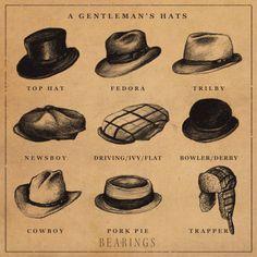 Diagram of classic men's hats