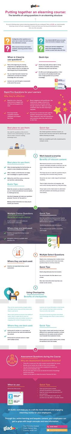The Benefits of Using Questions in eLearning Infographic - http://elearninginfographics.com/using-questions-elearning-infographic/