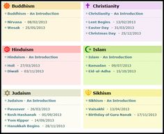 comparing and contrasting the religions of catholicism and islam Difference between islam and catholicism compare and contrast many of the facets that make up the worlds largest and most recognized religions, catholicism and.