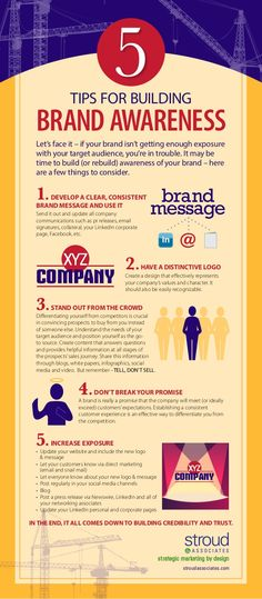 Five Tips for Building Brand Awareness. Increase exposure by going global! Exposure Time, Brand Building, Global Brands, Target Audience, Brand It, Infographic, Messages, Let It Be, Face