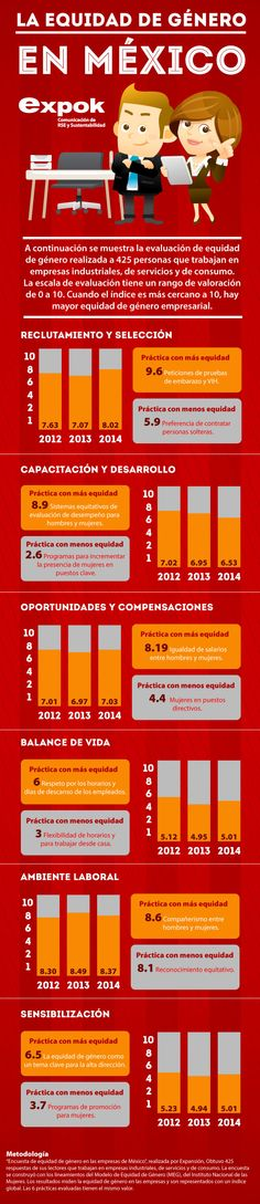 Infografía-equidad-de-genero-en-mexico