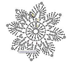How to Crochet a Puff Flower Crochet Snowflake Pattern, Crochet Flower Tutorial, Crochet Butterfly, Crochet Motifs, Crochet Snowflakes, Crochet Mandala, Crochet Flower Patterns, Crochet Diagram, Doily Patterns