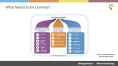 futurelearningdeck_copy 2 (dragged) 3 copy