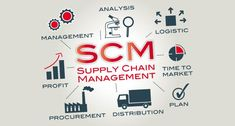 Textile Leader Looks to Blockchain for Transparent Supply Chain Supply Chain Process, Supply Chain Logistics, Photo Supplies, Corporate Communication, Supply Chain Management, Blockchain Technology, Business Management, Machine Learning, Improve Yourself