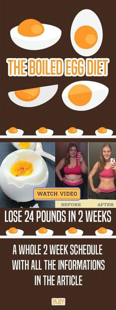 The boiled egg eating plan: the convenient quick way to weight-loss! #recipes #SkinMoles Egg Diet Menu, Citric Fruits, Egg And Grapefruit Diet, Boiled Egg Diet Plan, Week Schedule, Lose Weight, Weight Loss, Lose Fat, Eating Eggs