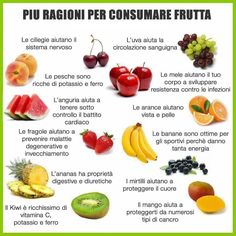 More Reasons To Eat Fruit - Fruit is one of the most healthy and natural foods in existence. There are thousands of different types of fruit available to eat, all of which provide us with strong health benefits. Healthy Tips, Healthy Choices, Healthy Snacks, Healthy Recipes, Eat Healthy, Healthy Fruits, Paleo Fruit, Delicious Fruit, Healthy Vegetables
