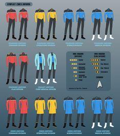 Star Trek Cross Stitch, Vaisseau Star Trek, Division, Star Trek Crew, Trek Deck, Nichelle Nichols, Star Trek Online, Lt Commander, Star Trek Images