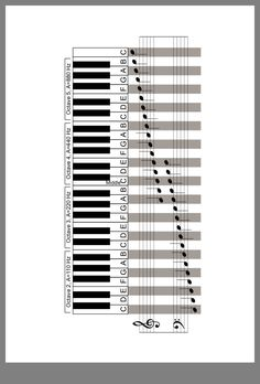 Piano Keys And Notes, Piano Music With Letters, Piano Sheet Music, Song Notes, Music Notes, Piano Lessons, Music Lessons, Easy Piano Songs, Music Worksheets